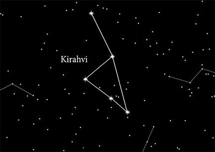 Kirahvi